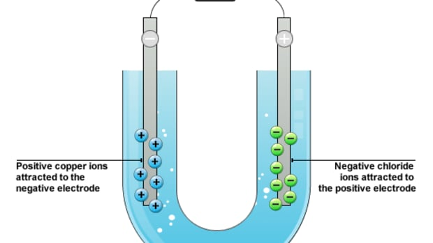 electrolysis-the-way-of-the-future