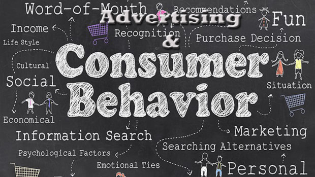 advertising-impact-on-buying-decision-of-consumers