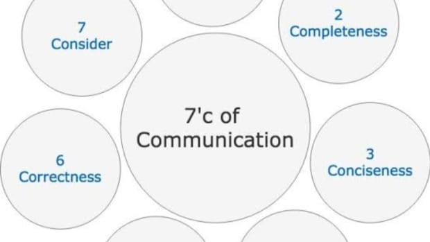 what-are-the-seven-cs-of-effective-communication