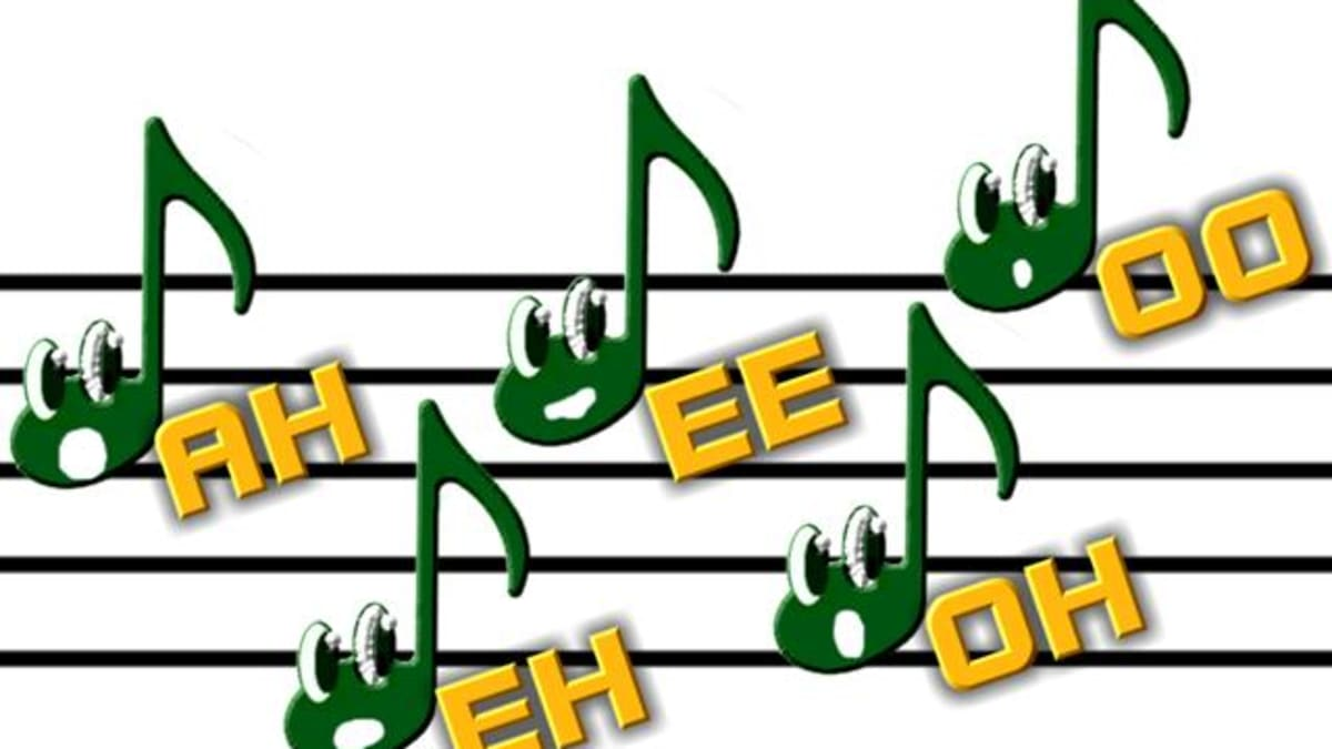 How to Sing the Five Basic Singing Vowels - Spinditty