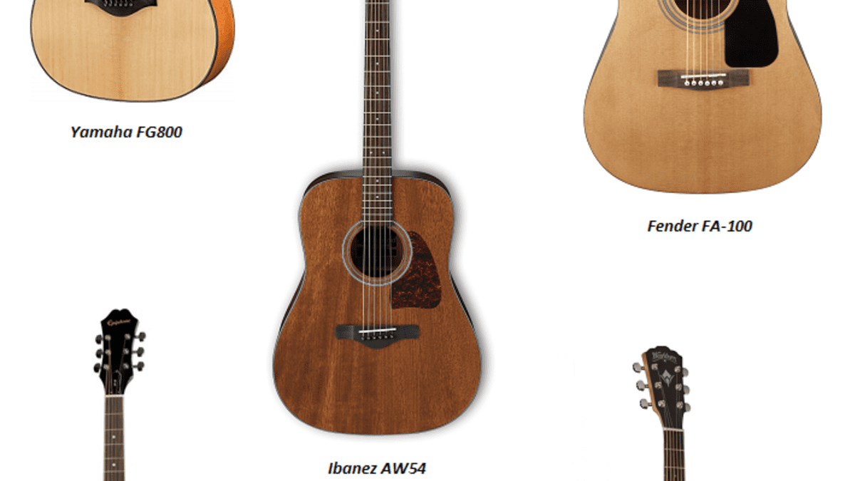 Top 5 Best Acoustic Guitars For Beginners 2019 Spinditty Music