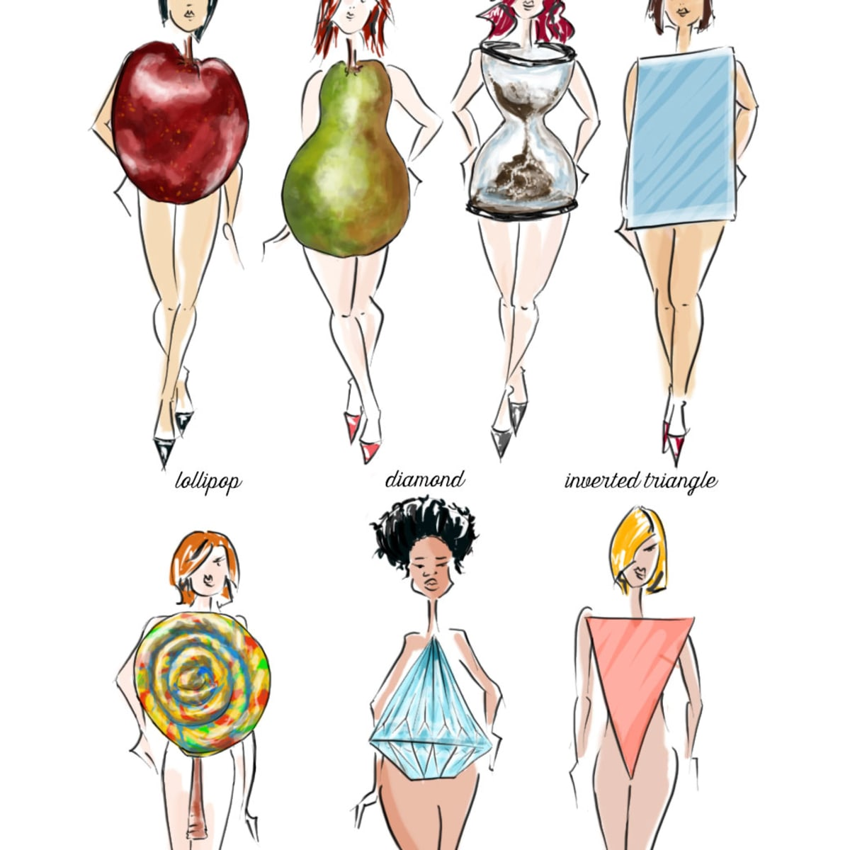 How to Dress for Your Body Type - Bellatory - Fashion and Beauty