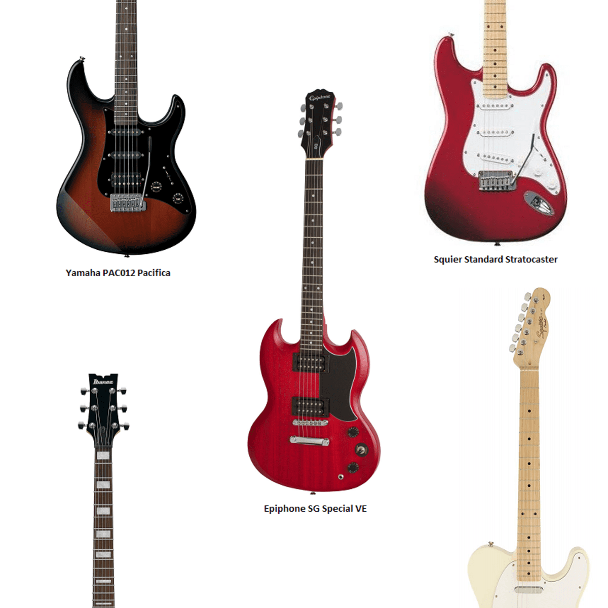 Top 5 Best Electric Guitars For Beginners 2019 Spinditty Music