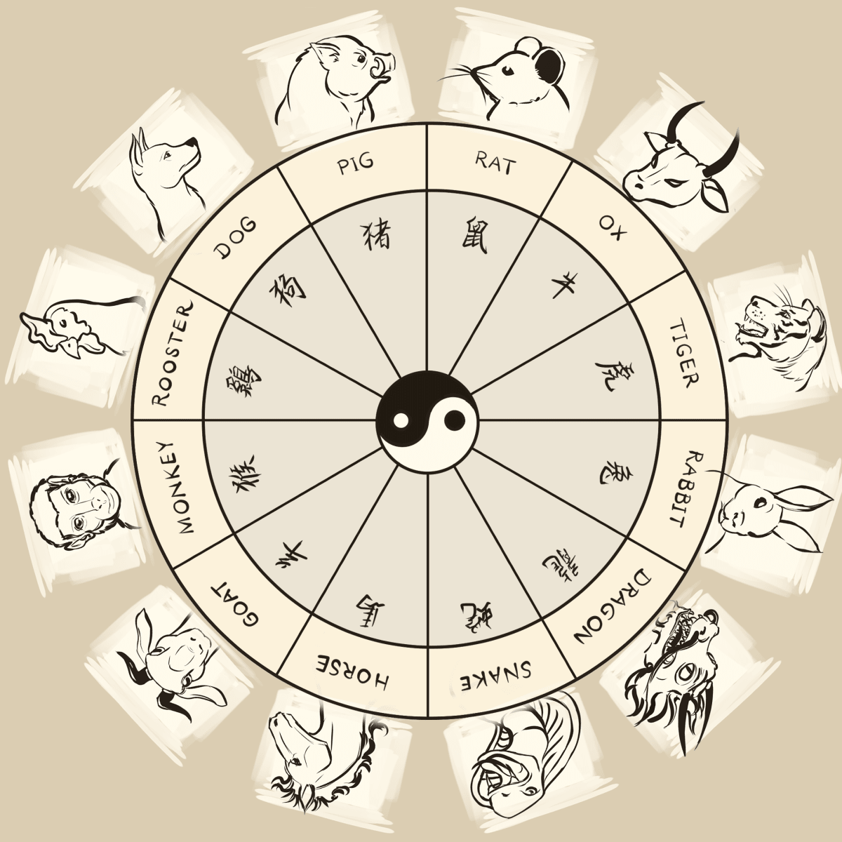 Rabbit Goat Compatibility Chinese Astrology