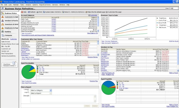 Peachtree Complete 2011 - Business Status Screen (Sample Company)