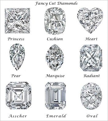 These popular fancy cuts are also used on other semi-precious stones like emeralds, rubies, and sapphires. Can be bought wholesale or retail.