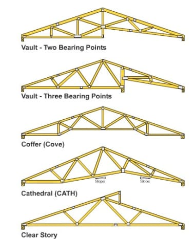 How To Build Wooden Roof Trusses Dengarden Home And Garden