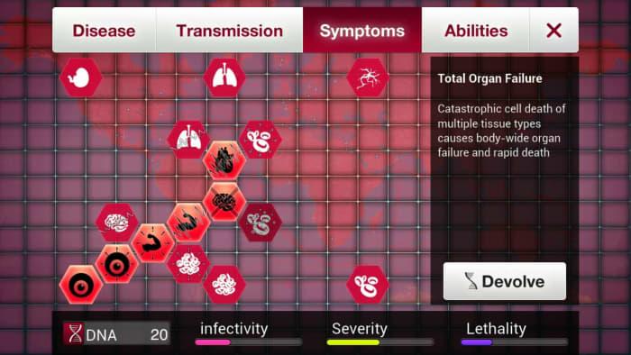 Total Organ Failure