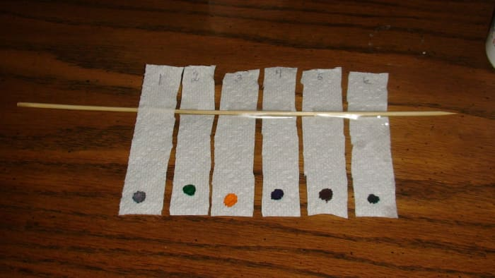 Six numbered strips of paper towelling with the marker colours noted. Tape the strips to a dowel. 1. Grey; 2. Dark Green; 3. Orange; 4. Dark purple; 5. Brown; 6. Black