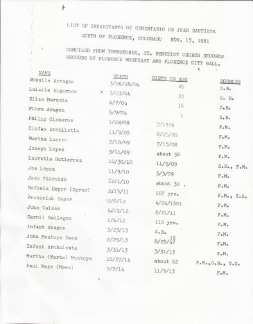 Page 1, List of Burials in the San Juan Bautista Cemetery