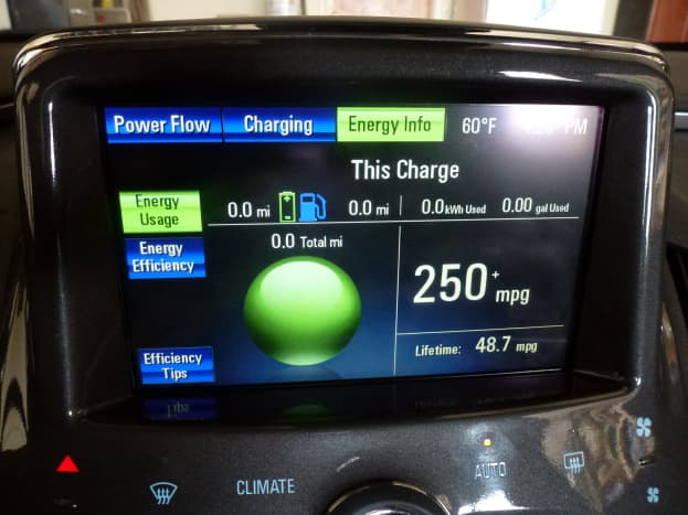 Energy usage screen, giving information on distance traveled  and gas and battery used since the last charge