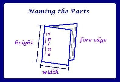 This illustration shows the parts of the chapbook, which will help you follow the instructions.