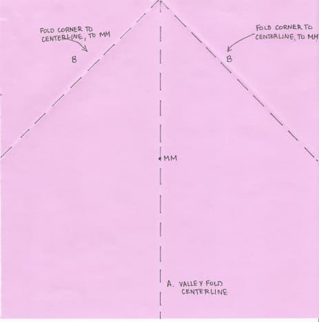 A. Valley fold centerline B. Fold corners to mark MM