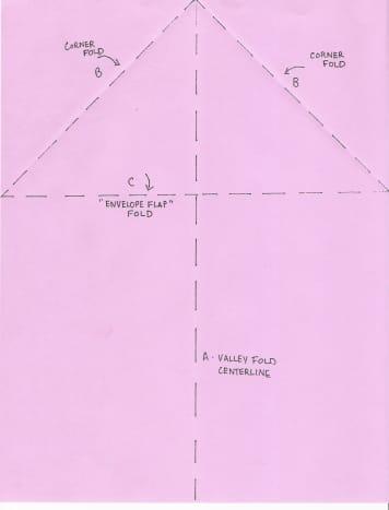 "A. Valley fold centerline B. Fold corners to center line C. ""Envelope flap"" fold"