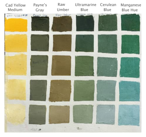 Take an afternoon mixing some greens.  These two example charts show greens obtained from the same yellow. Table 1: adds white to the mixture. Make a chart for each of the yellows in your palette.