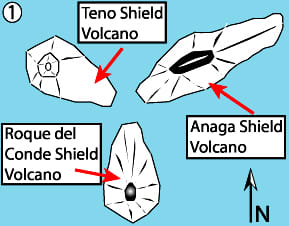 The 3 island volcanoes which originally existed in this region of the Atlantic