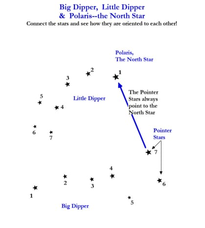 North Star Dot to Dot page from http://www.northern-stars .com/