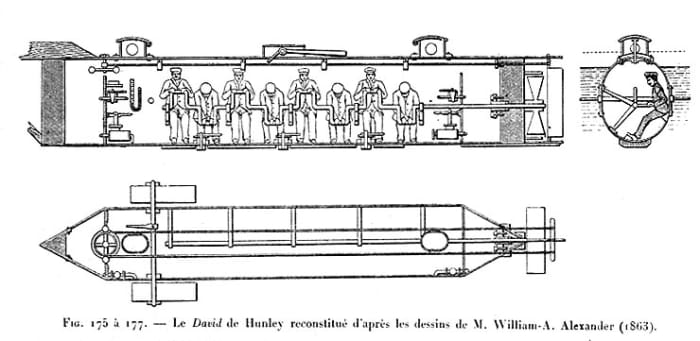 Diagrams of the Hunley