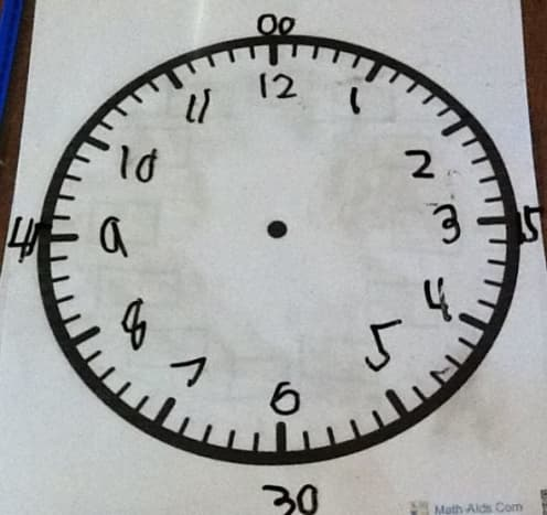 When my son had mastered telling time to the quarter hour, I found this worksheet helped reinforce the skill. The worksheet, available from Math-Aids.com (link above), is a blank clock. I put it in a plastic sleeve, so he could practice writing the h