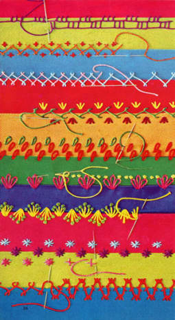Types of Stitches in Embroidery