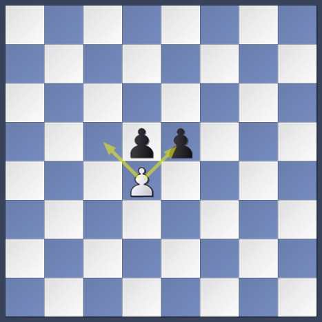 A pawn can capture a piece that is exactly one diagonal square in front of it.