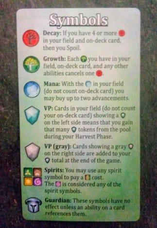 Symbols Card