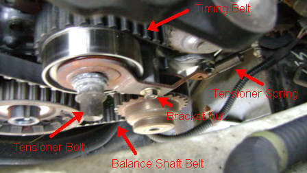 Timing belt tensioner pulley and idler pulleys.