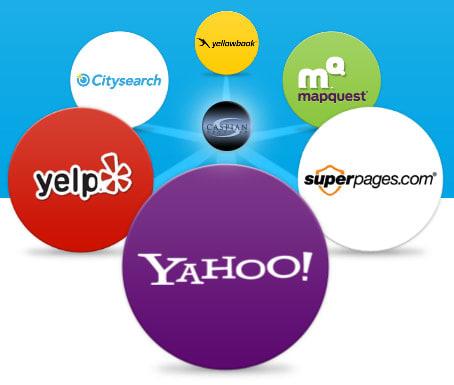 Local directories make money online.