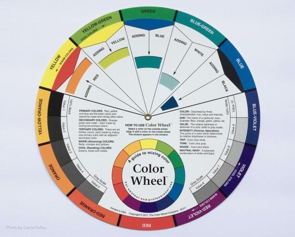 """Cox 133343 9 1/4"""" Color Wheel"""