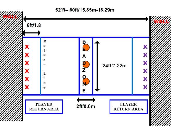 UKDBA adult court markings