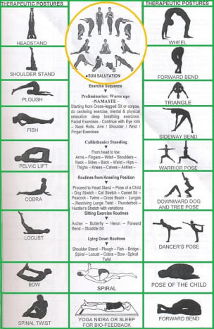 Yoga Posters of Different Exercises