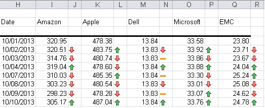 Conditional Formatting in Excel 2010, using Icon Sets.