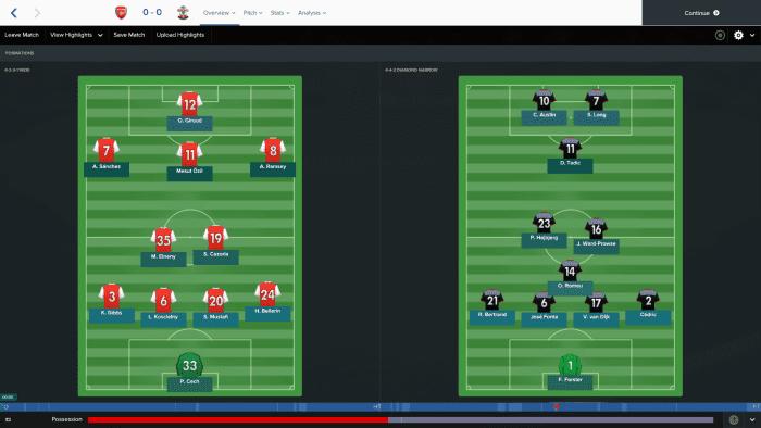 fm17-the-4-4-2-diamond-narrow-formation-and-tactics