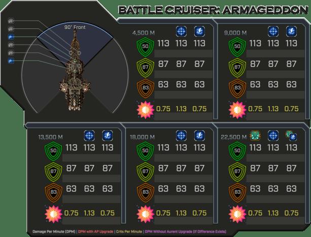 Armageddon - Weapon Damage Profile (Front)