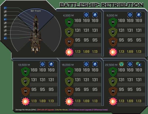 Retribution - Weapon Damage Profile (Front)