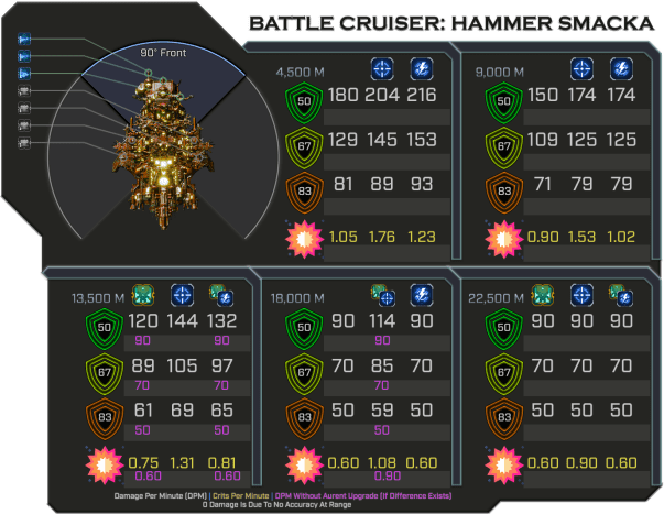 Hammer Smacka - Weapon Damage Profile (Front)
