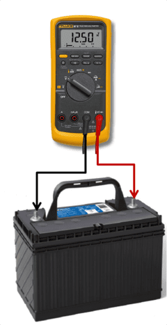 Static Battery DC Voltage Test