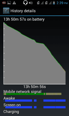 Battery usage during video playback test