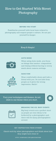 Ideas for street photography infographic.