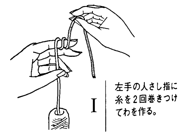 Wrap the yarn around your forefinger a couple of times, keeping the tail of the yarn behind your hand.