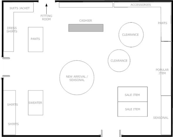 This is just one of the many templates they have, and this template has a design for a clothes shop.