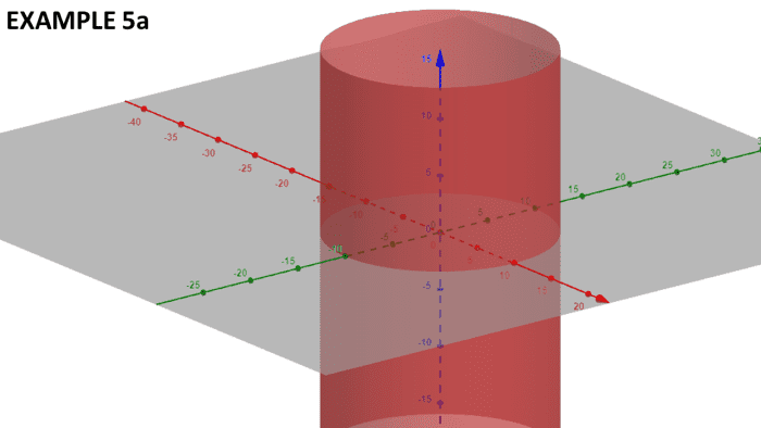 Identifying the Surface Given an Equation
