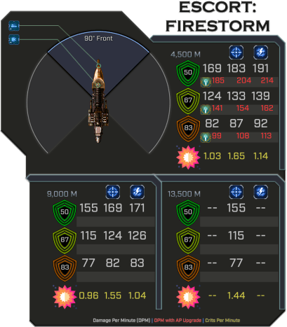 Firestorm - Weapon Damage Profile  (Front)