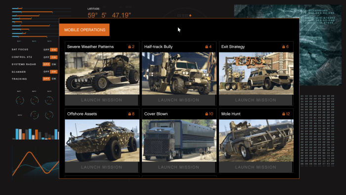 The new Vehicle missions. Each unlike after a certain amount of Steal Supplies missions. After beating the missions you will get the Trade Price discount on Warstock.