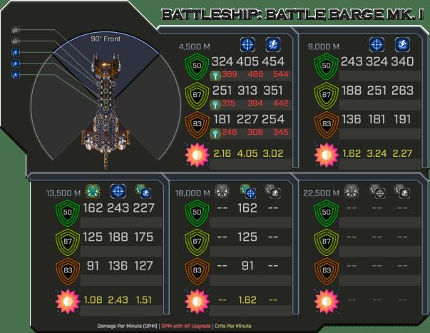 Battle Barge MK I - Weapon Damage Profile (Front)
