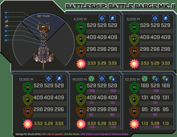Battle Barge MK II - Weapon Damage Profile (Front)