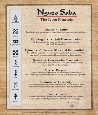 The Nguzo Saba Poster (Poster of The Seven Principles)