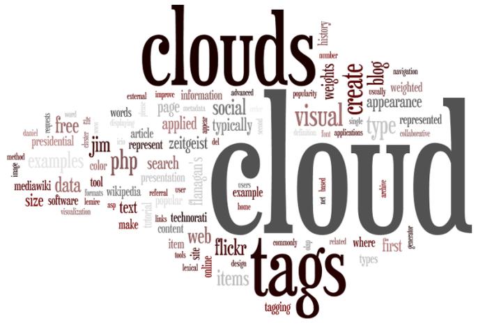 10-fun-free-tag-cloud-programs-to-create-word-art
