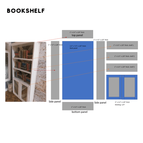 Bookshelf structure and measurements.