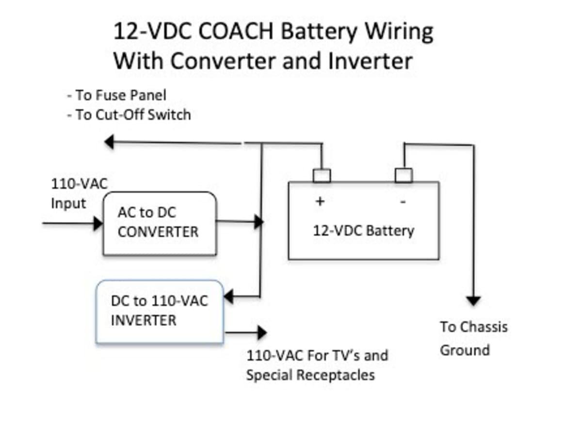 Rv electrical hook up diagram